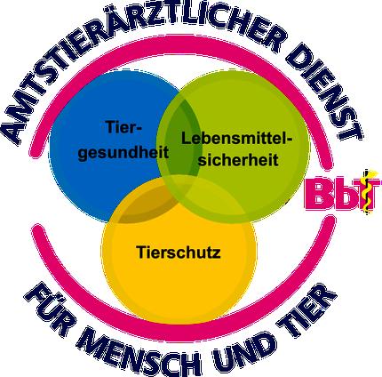 BbT-Startseite